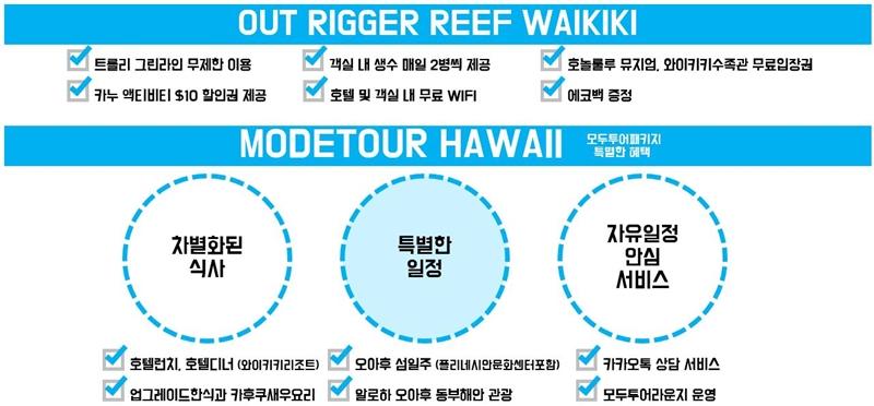 http://img4info.modetour.com/109/HAWAII/911reef.JPG